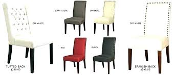Antique Dining Furniture Styles Decoration Chair Chart