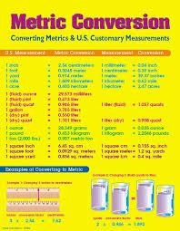 Us Metric System Conversion