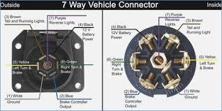 hopkins 7 pin trailer wiring diagram brainglue co 7 prong trailer wiring diagram wiring diagram rv trailer plug wiring diagram 4 flat trailer, hopkins 7 pin trailer wiring