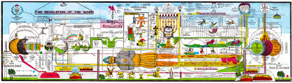 Baptist Timeline Chart Chart Of Revelation Victory Bible Baptist Church