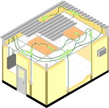 portafab modular electrical wiring system for prefabricated buildings smart house wiring systems home wiring systems