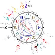 Astrology And Natal Chart Of Jesy Nelson Born On 1991 06 14