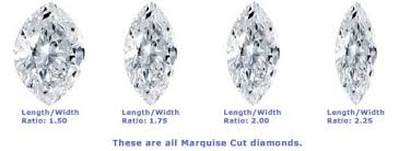 Marquise Cut Diamonds Features Buy Marquise Cut Diamonds