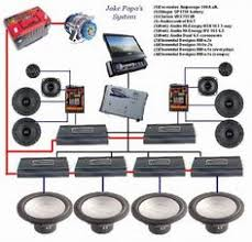 car sound system diagram sound system diagram i like the setup Car Audio System Wiring Diagram car audio capacitor diagram wiring diagram collection 599x576 jpeg mcintosh car audio system wiring diagrame