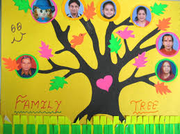 how to draw family tree family tree for kids project how to make your own simple family