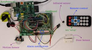 stupendous home alarm systems diy wired hardware diy home alarm systems reviews uk