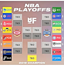 The Best Printable Nba Playoff Bracket For 2019 Pdf