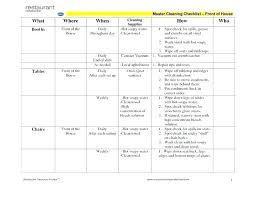 Restaurant Cleaning Checklist Kitchen Cleaning Check List