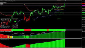 Free Forex Charting Software For Mac Free Forex Images Download Free Stock Charts Stock Quotes