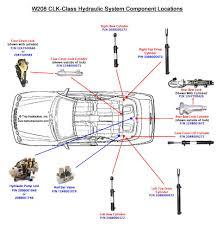 mercedes clk wiring diagram wiring diagrams and schematics 1986 2008 mercedes all cl a b c clk e ml s sl service repair wiring diagram