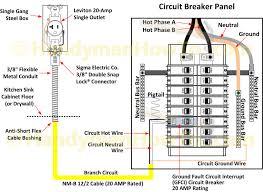 wiring diagram breaker panel 200 amp electrical in home fuse box 1967 VW Bus Fuse Box at Home Fuse Box Wiring Diagram