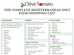Cholesterol Lowering Foods Chart Pdf The Complete Mediterranean Diet Food And Shopping List