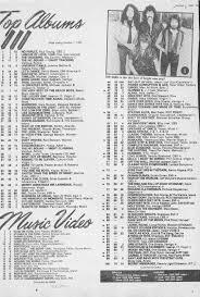 Kids From Fame Media U K Charts 1st October 1983