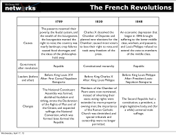 sample research paper on suicide learn resume writing sample french revolution marked by teachers page zoom in