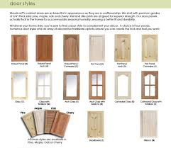 1000+ Images About Cabinet Door Styles On Pinterest | Unfinished