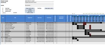 free gantt chart the spreadsheet page