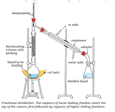 fractional distillation of crude oil experiment. fractional distillation: distillation of crude oil experiment