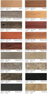 over the past ten years i have had tons and tons of requests for waterproof flooring that looks like wood is scratch resistant and has no maintenance