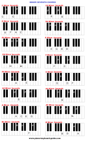 All Piano Chords Chart Piano And Keyboard Chords In All Keys Charts