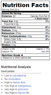 blueberry mini ins nutrition facts