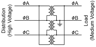 using potential transformers continental control systems voltage transformer burden calculation at Potential Transformer Wiring Diagram