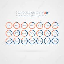 30 45 60 Chart Vector Percentage Infographics 0 5 10 15 20 25 30 35 40 45 50