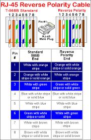 rj45 wiring diagram stripe wiring diagram schematics 11 0 wiring diagrams and schematics at amp t southeast forum faq