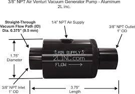 generator inlet box wiring diagram download wiring diagram 6 Volt Generator Wiring Diagram at Generator Inlet Box Wiring Diagram
