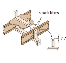 Squash Blocks Trus Joist Technical Support Long Tables For Rent
