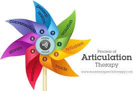 Speech Therapy Progress Chart Process Of Articulation Therapy Mommy Speech Therapy