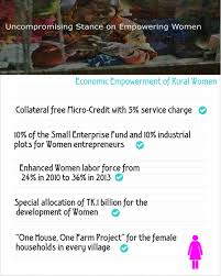 development of women empowerment in cri for the economic empowerment of rural women collateral micro credit is given 5% service charge women entrepreneurs receive 10% of the small