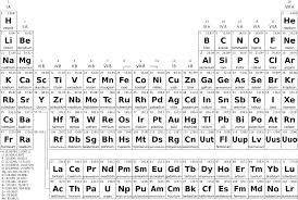 File:Periodic table simple et bw.svg - Wikimedia Commons