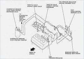 93 honda civic wiring harness diagram bioart me 1996 honda civic wiring harness diagram beautiful 93 honda civic wiring diagram electrical and