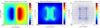 finite difference method heat equation matlab code jennarocca
