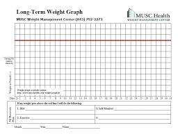 Musc Weight Loss Chart Pin On Running
