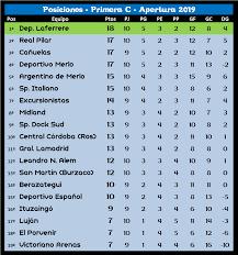 Primera C – Resultados y Tabla. Fecha #10 – El Rincón del Fútbol