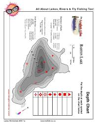 Barton Lake Depth Chart Barton Lake Worksheet For 5th 12th Grade Lesson Planet