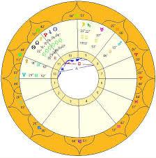 November 2008 The Classical Astrologer