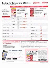 Infant Acetaminophen Dosage Chart 160mg 5ml Dosing Chart For Tylenol Resources Jackson Ms