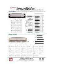 Second Position Harmonica Chart Harmonica Mel Bay