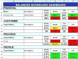 Balanced Scorecard Template Xls Margines Info
