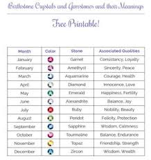 Birthstone Crystals Chart Monthly Birthstone Printable Guide Allfreejewelrymaking Com