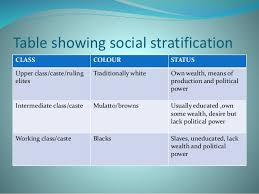 social stratification essays character analysis of hester social stratification essays