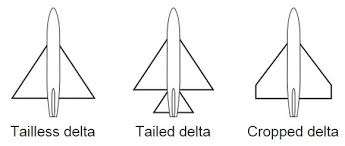 together with Delta Flight Museum launches the 747 Experience   General Aviation moreover Delta Air Lines fleet   Wikipedia as well Aircraft By Type furthermore  further How About Some Classic Vintage Delta Airlines   Boeing    Aviation additionally Aircraft By Type as well  furthermore  furthermore Delta to issue RFP for up to 150 Narrowbodies    Airliners further Aircraft By Type. on delta airplane types
