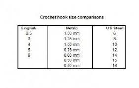 Hook Comparison Chart Crochet Hook Comparison Chart Crochet Knit Crochet