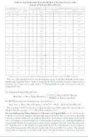 American Screw Size Chart Metric Machine Screw Size Localhi Co