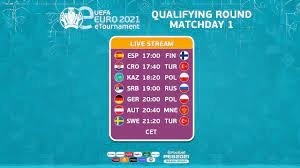 eEURO 2021 Qualifying Round: Groups A-E ...