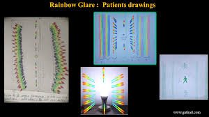 Seeing Colored Lights In Vision Rainbow Glare Symptoms Causes Treatment Docteur Damien