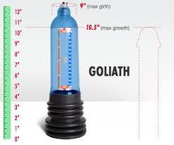 Bathmate Growth Chart Bathmate Hydromax Pump Blog