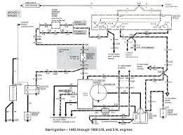 ford motorhome wiring diagram facbooik com Holiday Rambler Wiring Diagram winnebago motorhome wiring diagram facbooik 2005 holiday rambler wiring diagram